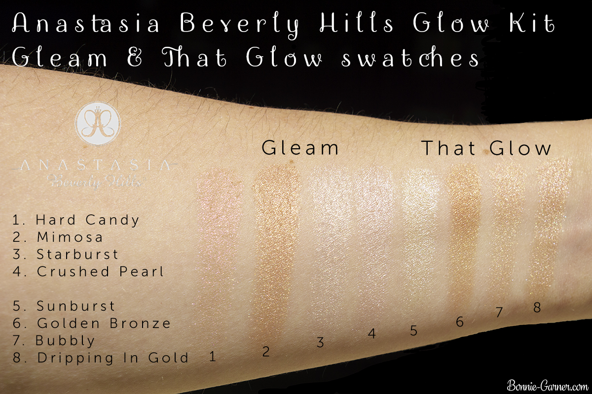 Anastasia Beverly Hills Glow Kit Gleam & That Glow highlighters swatches