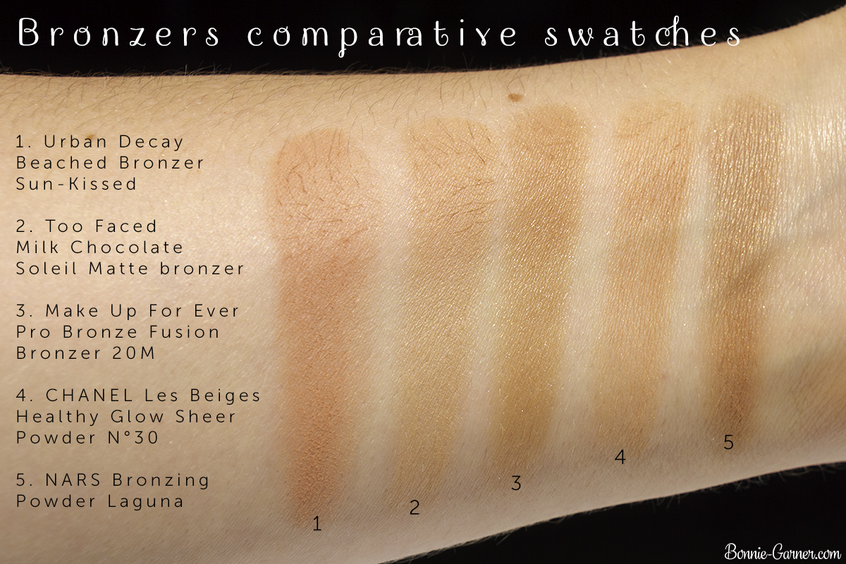 Urban Decay Beached Bronzer Sun Kissed + comparative swatches